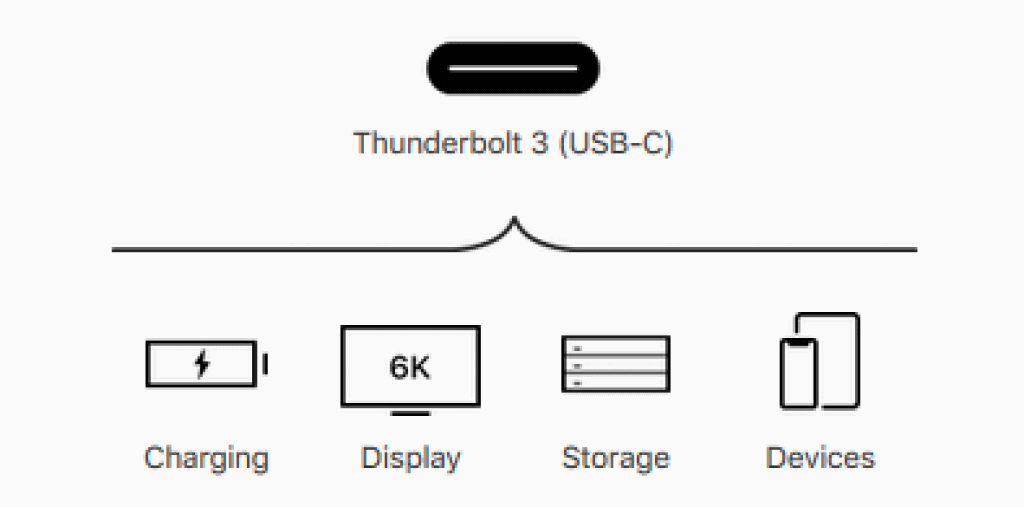 Macbook Air Thunderbolt 3