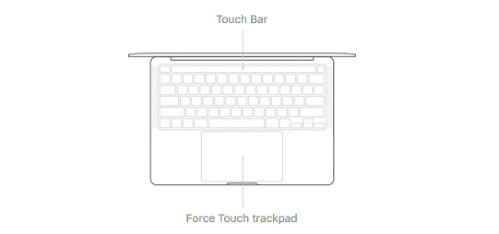 Macbook Pro 13 inch touch ID